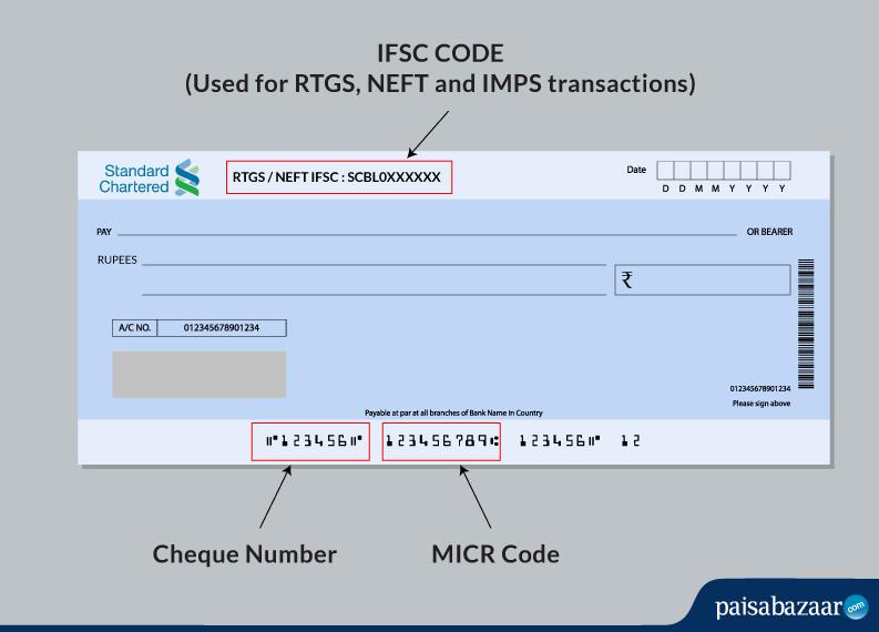 Standard Chartered Bank IFSC Code