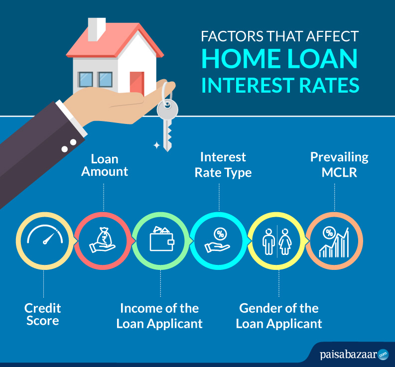 home loan interest rates  compare top banks home loan