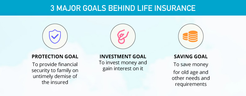 3 major goals behind life insurance